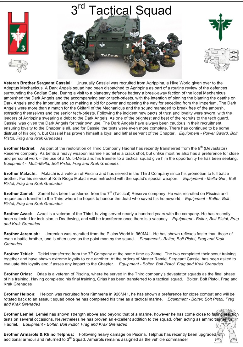 Louis 3rd Battle Company - + DARK ANGELS + - The Bolter and